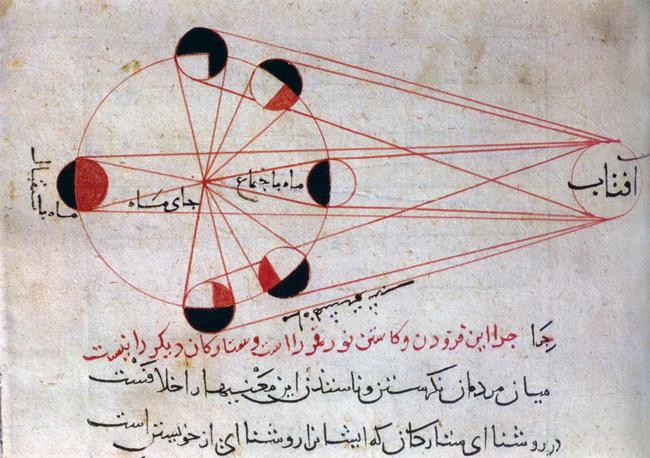 Иллюстрация лунного затмения, выполненная аль-Бируни и аннотированная на персидском языке